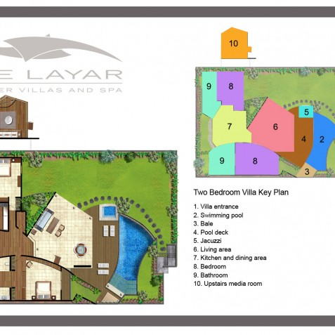 The Layar II Villa - Floor-Plan - Seminyak, Bali