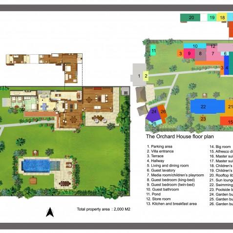 The Orchard House - Floor Plan - Seminyak, Bali
